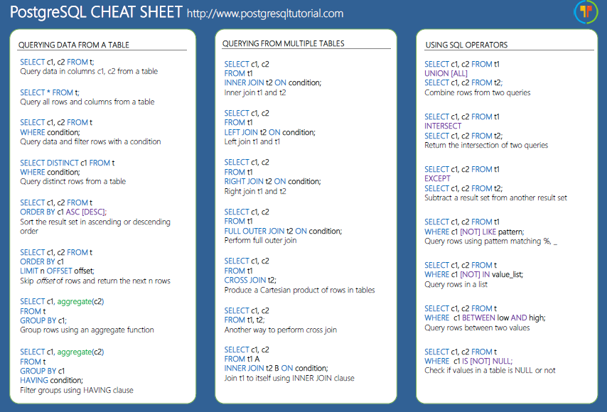 PostgreSQL Cheat Sheet - Download the Cheat Sheet in PDF Format